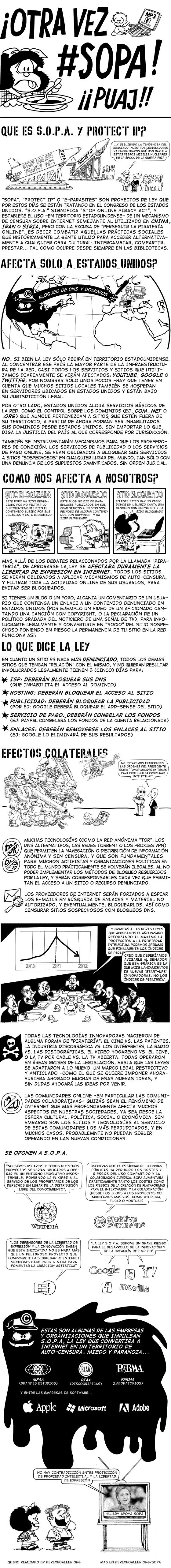 Mafalda explica Ley SOPA